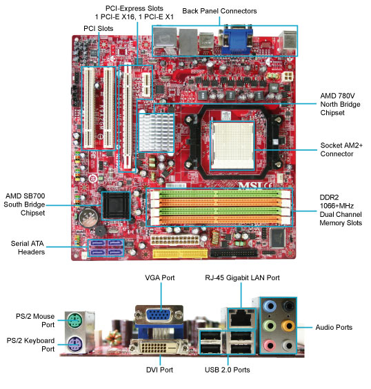 K9A2VM FD best computers motherboards VMware View Diagram at gsmportal.co